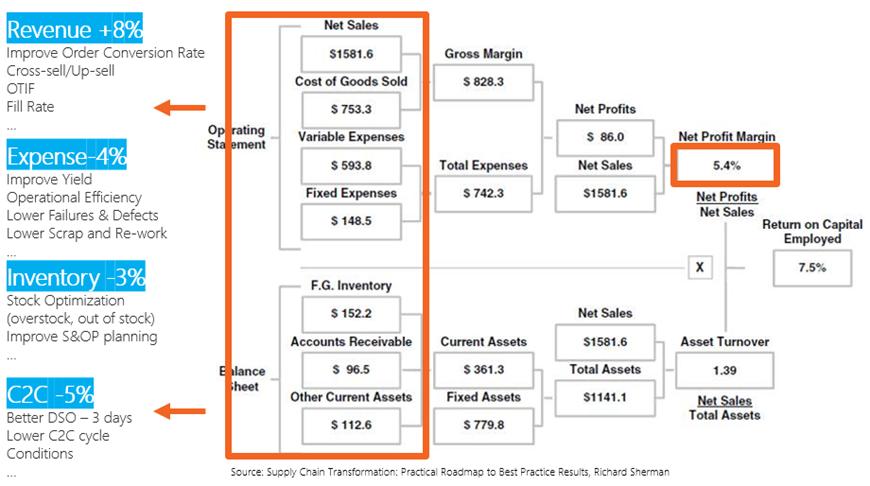 Analytics-where-do-we-search-for-value-grafika-1